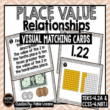 Place Value Relationships-Visual Matching Cards-X10 Rule-4.NBT.1 - 4.2A