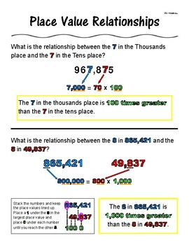 Place Value Relationships with Whole Numbers
