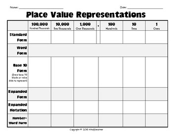 Place Value Representations