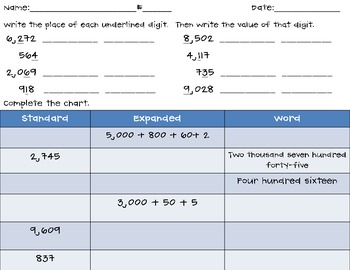 Place Value Review & Assessment