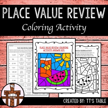 Place Value Review Coloring Activity