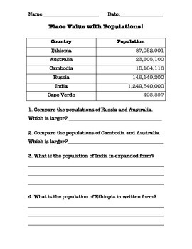 Place Value Review with Populations (million/billions)