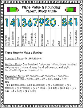Place Value & Rounding Parent Study Guide