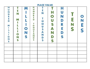 Place Value Rounding Practice