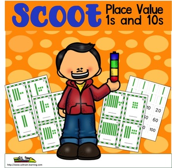 Place Value Scoot  Game For Tens and Ones