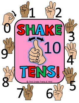 """Place Value """"Shake Tens"""" Gestures Poster"""