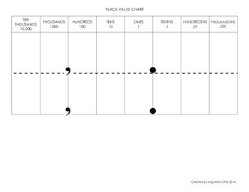 Place Value Shift Chart for EngageNY Module