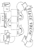 Place Value Sketch Notes
