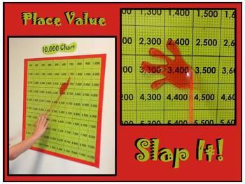 Place Value Activity
