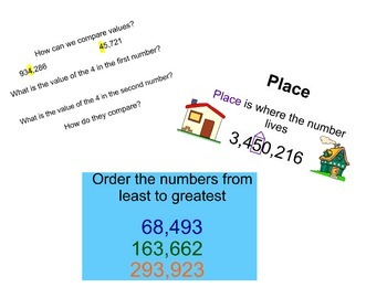 Place Value Smartboard Lesson