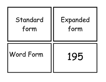 Place Value Sorting ~ Standard, Expanded and Word Form