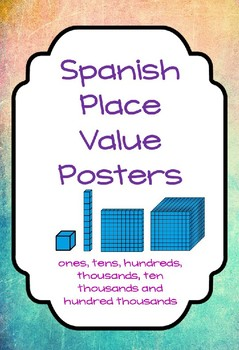 Place Value Spanish Posters
