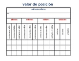 Place Value Chart - Spanish - Whole Numbers