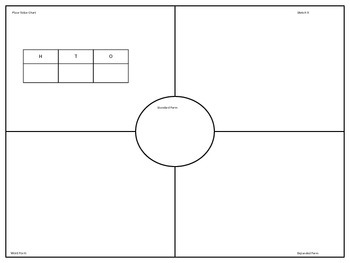 Place Value Graphic Organizers