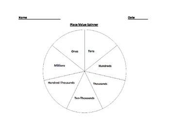 Place Value Spinner VA SOL 5.1 Common Core 4.NBT.A.1