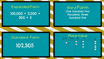 Place Value Spoons game: expanded, word, standard form