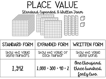 Place Value - Standard, Expanded, and Written Form