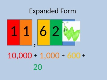 Place Value - Standard and Expanded Form