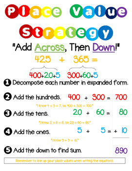 Place Value Strategy Three Digit Numbers Anchor Chart