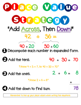 Place Value Strategy Two Digit Numbers Anchor Chart