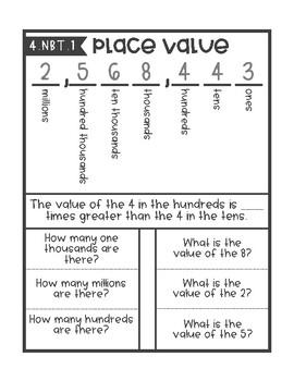 Place Value Student Notes English/Spanish