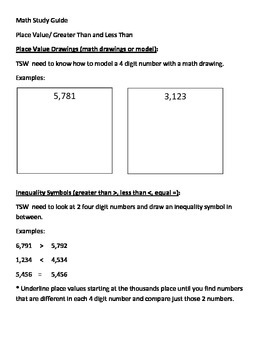 Place Value Study Guide