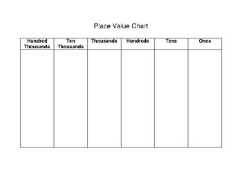 Place Value Study Guide and Practice