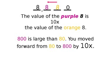 Place Value TEK 4.2a 10 times one-tenth