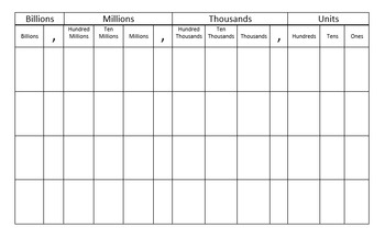 Place Value Table
