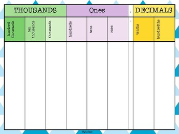 Place Value Chart/Table