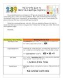 Place Value Tape Diagram Chart or Parent Letter