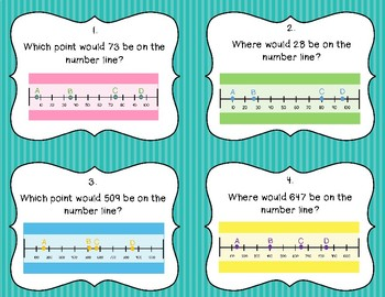 Place Value Task Cards: Placing and Rounding Numbers on a Number Line