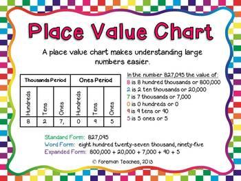 Place Value Task Cards for Upper Grades - Nine Sets