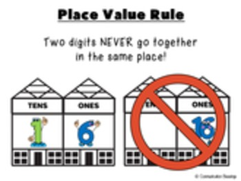 Place Value Teaching Posters for Vocabulary and Language