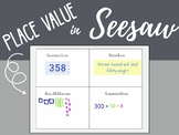 Place Value Template for Seesaw