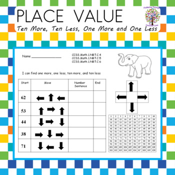 Place Value Ten More Ten Less One More  One Less Using a Hundreds Chart