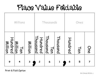Place Value Through Millions Foldable