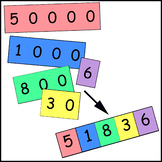 Place Value Tiles (Expanded Form to 10000's)