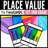 Place Value To Thousands Math Game & Math Center