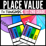 Place Value To Thousands Math Game & Math Center