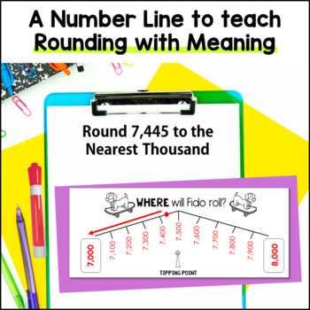 Place Value Tools for 4th & 5th: Rounding, Expanded Notation & Place Value Chart