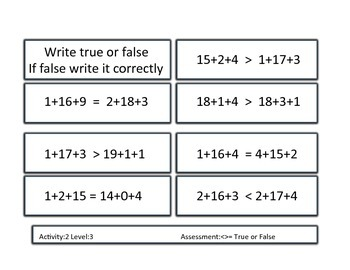 Place Value True or False Unit Differentiated Formative Based Instruction