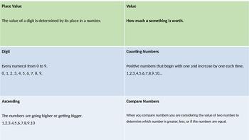 Place Value Unit Activities