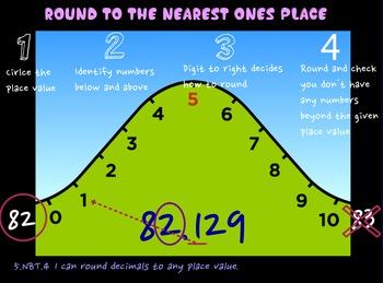 Place Value Unit Flipchart
