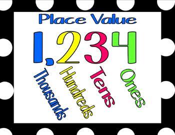 Place Value Unit Plans 1st - 3rd Grade