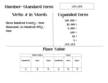 Place Value Unit for New 14 -15 TEKS for 3rd and 4th grade