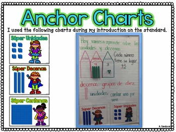 Place Value Unit in Spanish
