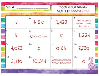 Place Value VA SOL 3.1a Task Cards
