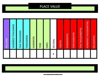 Place Value - Variety of Place Value Charts