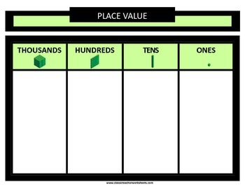 Place Value - Variety of Place Value Mats - Ones, Tens, Hundreds, & Thousands